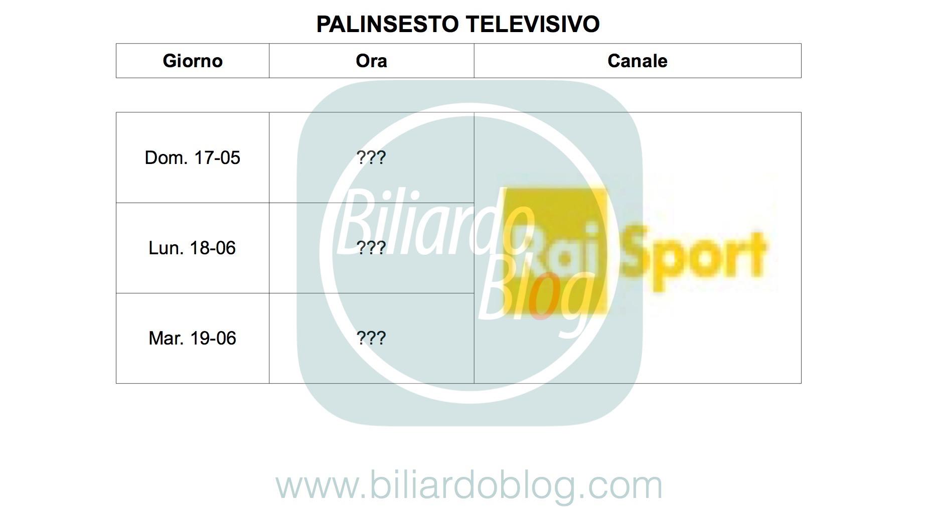 Le Finali del Campionato Italiano di Biliardo 2017 2018: programma Rai