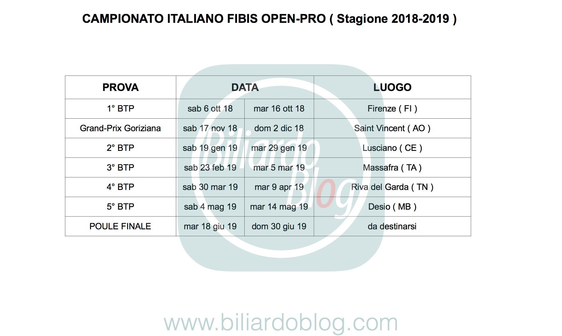 Calendario Campionato Italiano Biliardo 5 Birilli 2018 2019