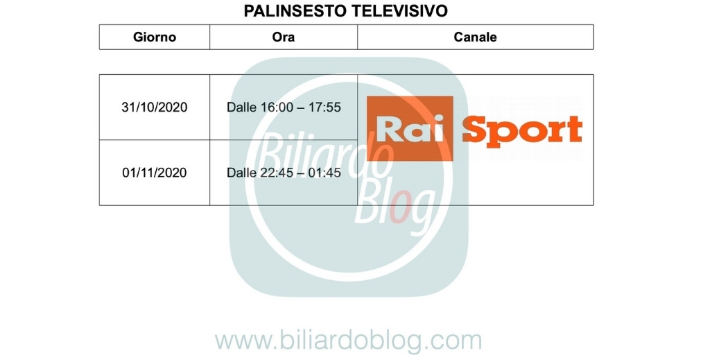 Quinta Prova FIBiS Challenge 2020: Palinsesto.