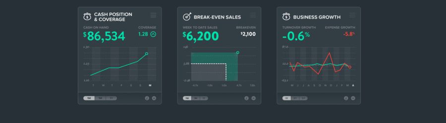 9Spokes cloud dashboard