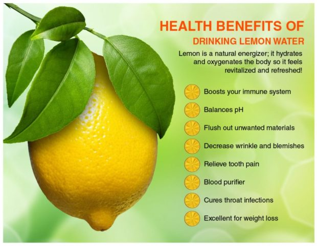 Lemon Water Health Benefits
