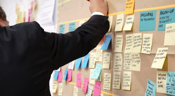 ROI in Agile Project Management