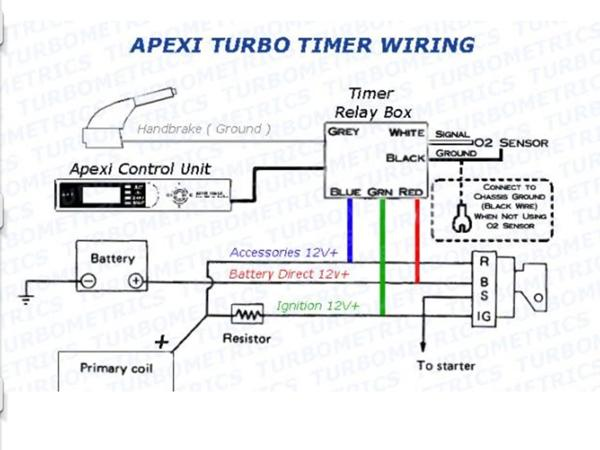 montering af turbo timer blitz turbo timer wiring diagram efcaviation com apexi vafc wiring diagram at gsmx.co