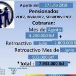 pago pensiones ivss mes julio 2018