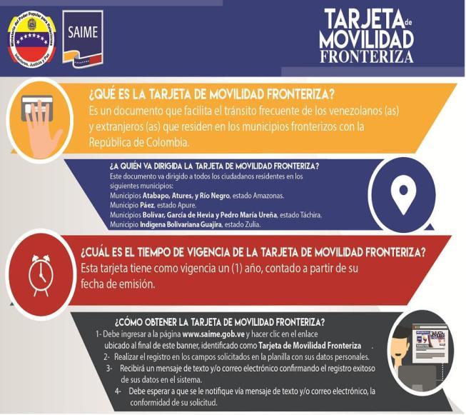 tarjeta-movilidad-fronteriza-saime-pasaporte