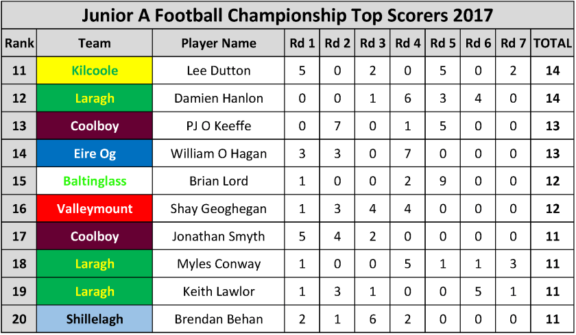 top-scorers_page_050.png
