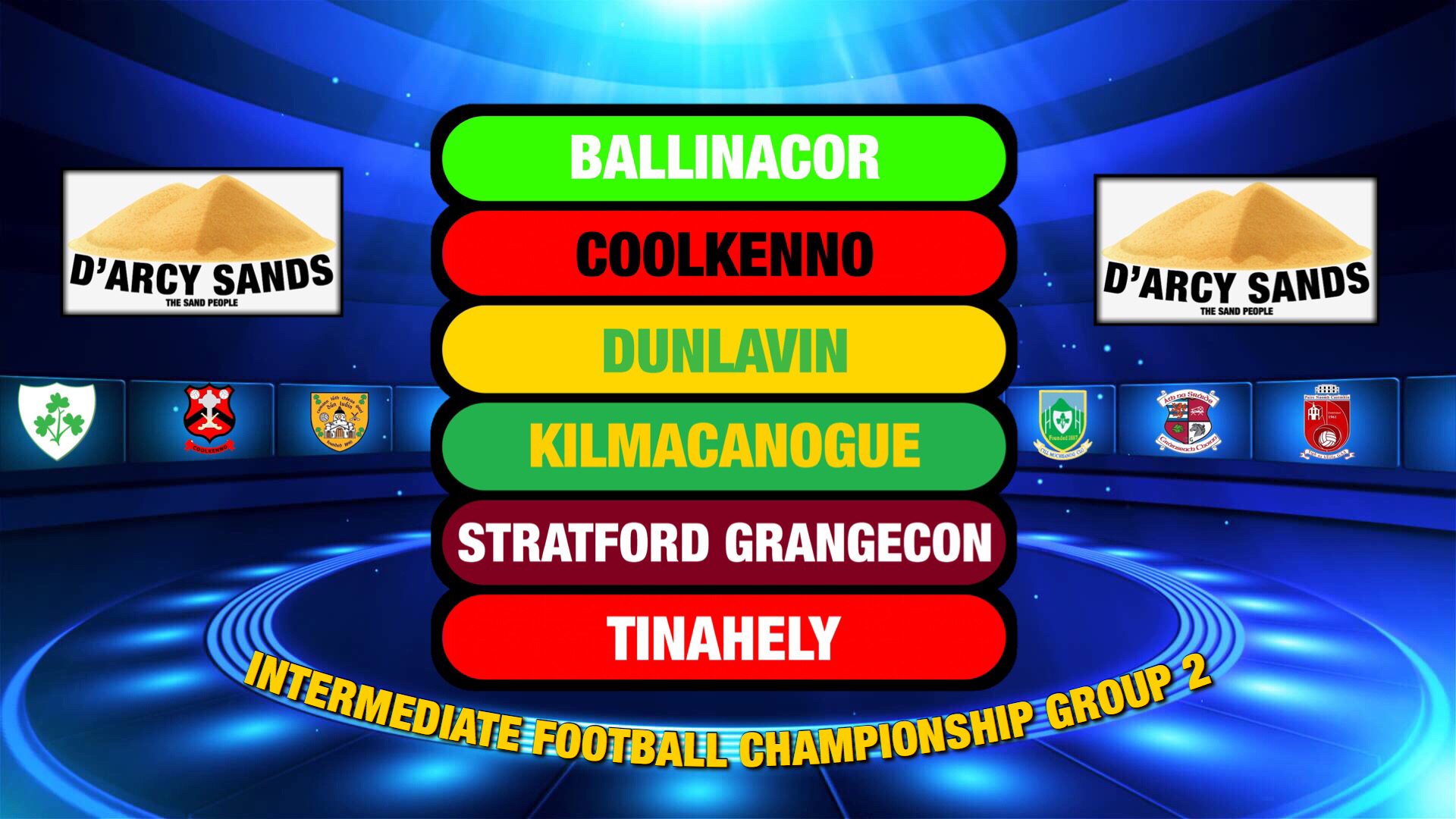 Intermediate Championship Group 2