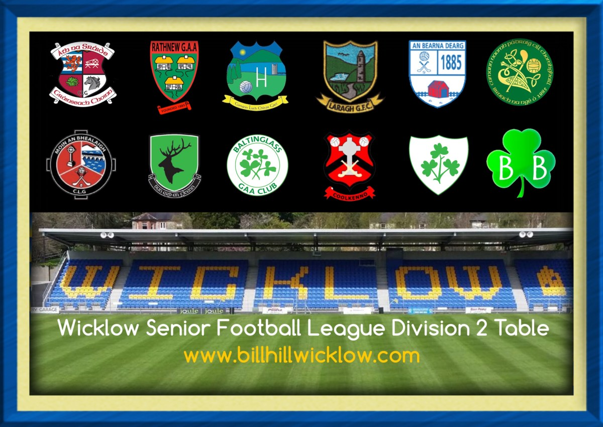 Provisional Senior Football Division 2 First Round Football Fixtures