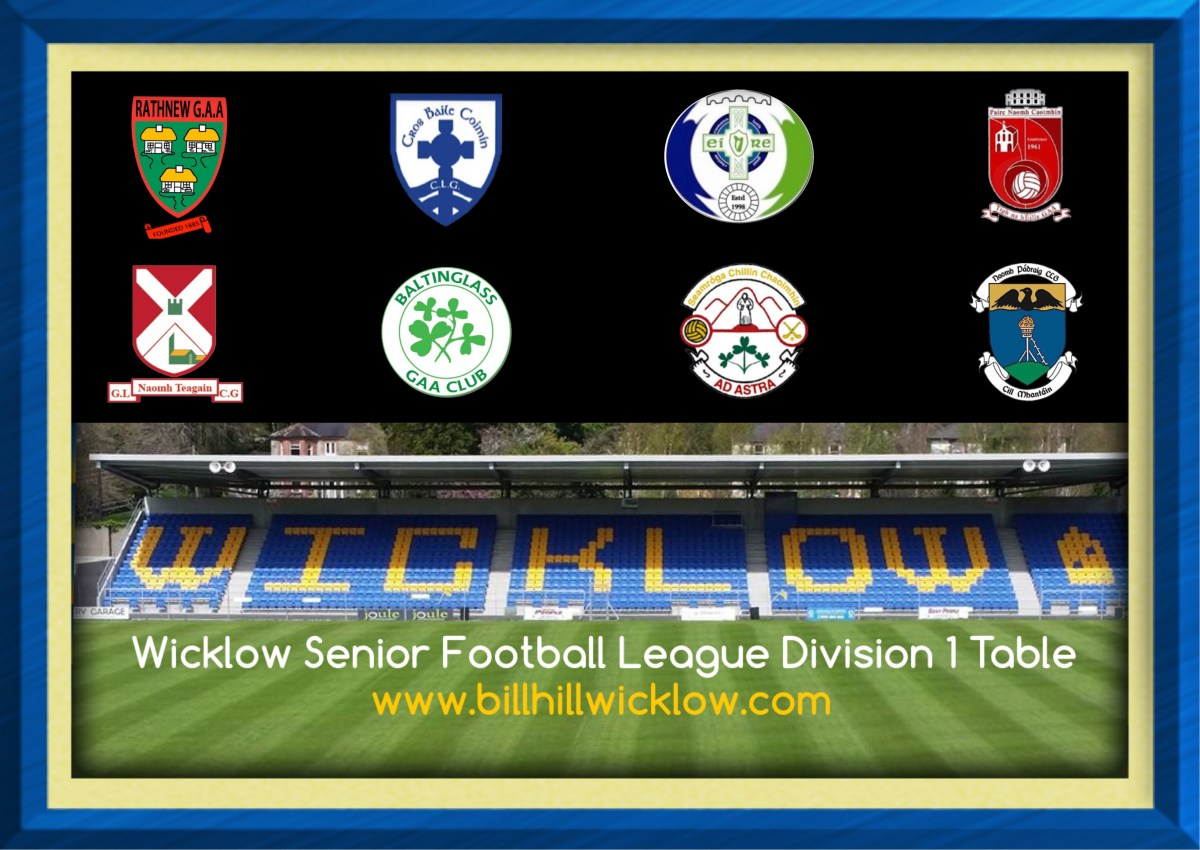 Provisional Senior Football League Division 1 First Round Fixtures Announced