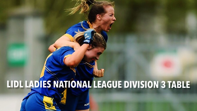 Lidl Ladies NFL Division 3 Table 2019