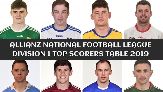 Allianz League Division 1 Top Scorers Table 2019