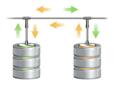 Dedicated Databases