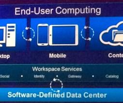 Desktop Mobile Content