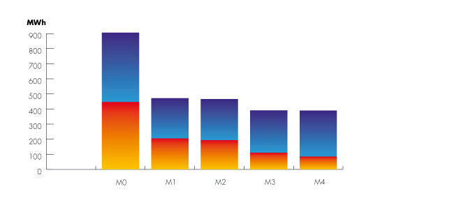 tabel_energyreduction