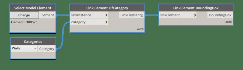 bimorph-Nodes-Link-Element-Bounding-Box