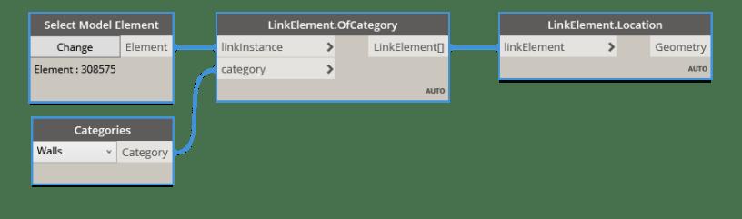 bimorph-Nodes-Link-Element-Location