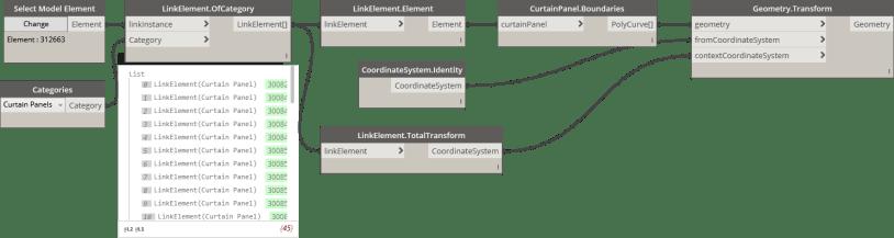 LinkElement Total Transform workflow using Element Query node in BimorphNodes v2.2