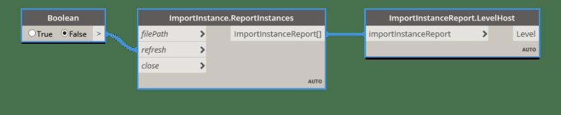 bimorph-Nodes-Import-Instance-Result-Level-Host