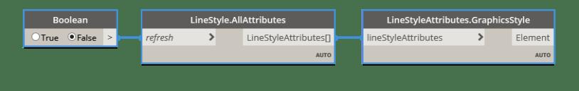 bimorph-Nodes-Line-Style-Attributes-Graphics-Style