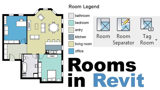 An exclusive tutorial on rooms in Revit