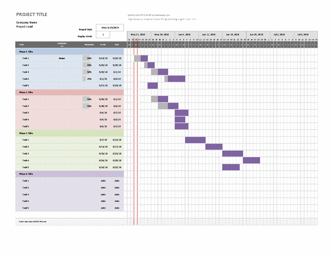 Effective project management requires a clear view of all the work associated with delivering a project on time. Gantt Project Planner