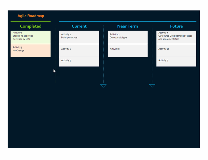 Track your product development with this agile roadmap template in excel. Agile Roadmap