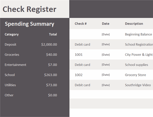 Maybe you had a customer service experience that was less than it should be or you w. Check Register With Spending Summary