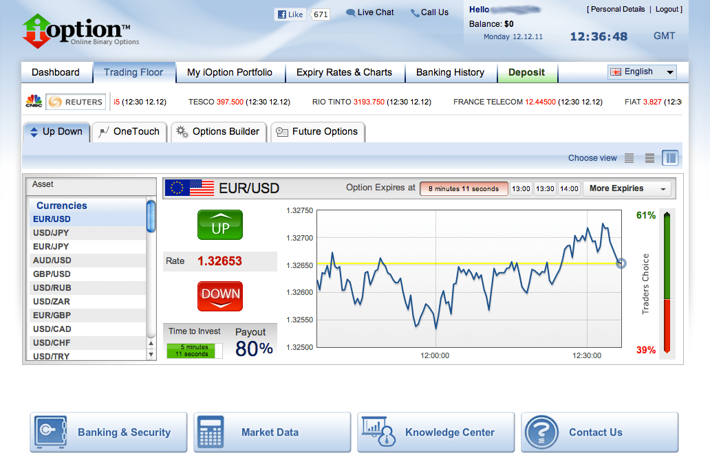 binary options regulation uk