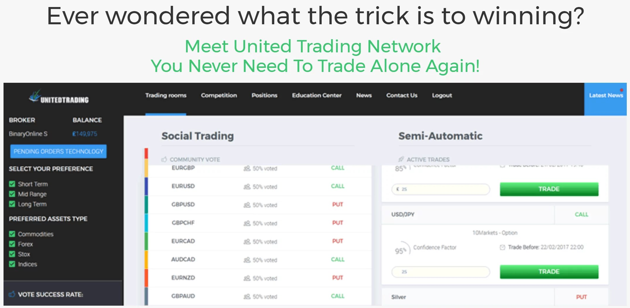 Binary options trading facebook