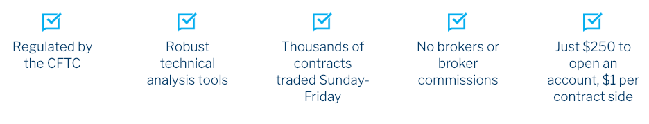 Nadex, regulated binary options trading USA, CFTC