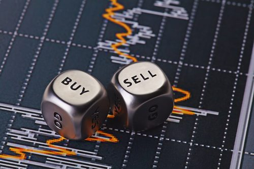 binary options types