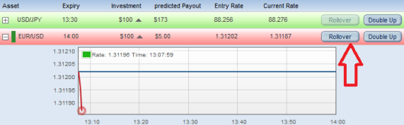 binary options rollover