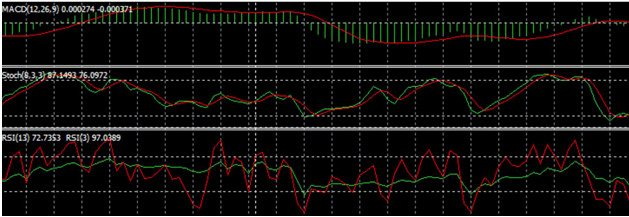 binary options 15 minutes strategy formulation