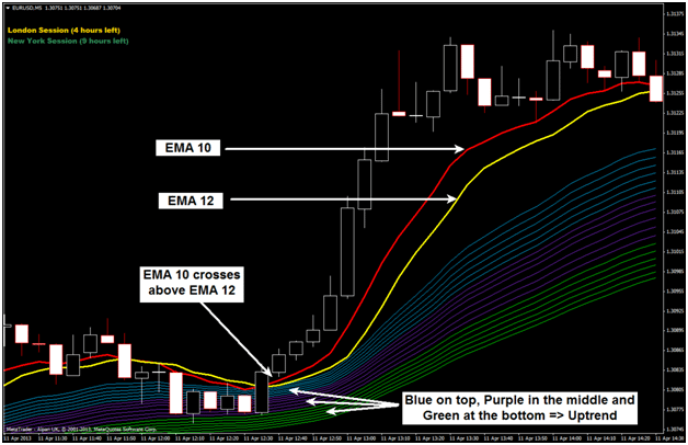 Binary options rainbow