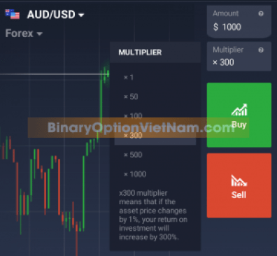 Binary option vietnam