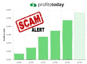 Profits Today