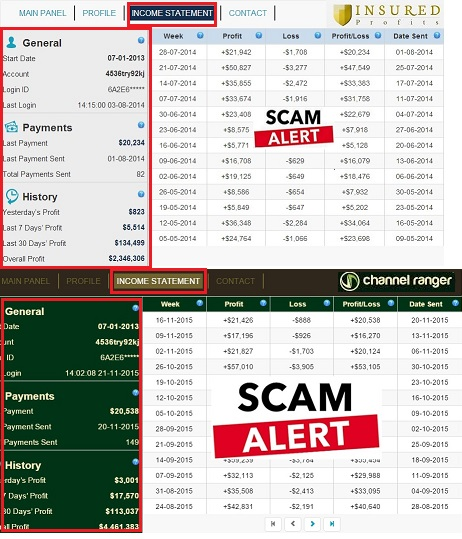 Binary options scam israel michael