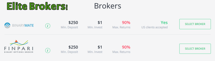 available brokers