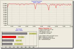 XP VM DAS RAID1