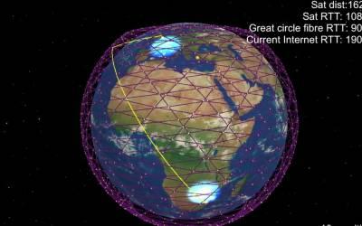 Proyecto Starlink, Internet satelital gratis para el mundo