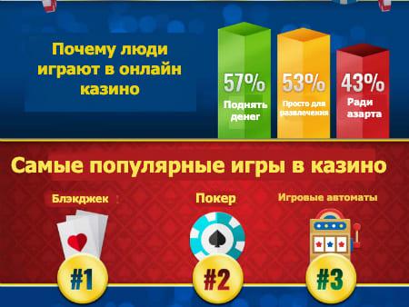 Захарченко выиграл 8 миллиардов в казино играть в карты онлайн на 2