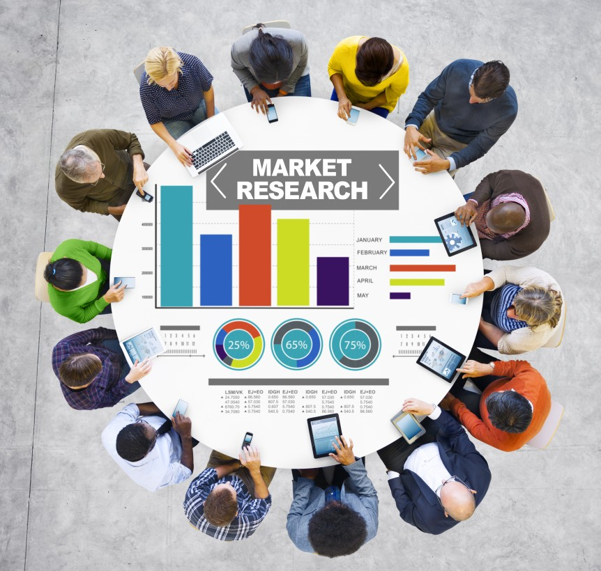 <h2>Market Research</h2>