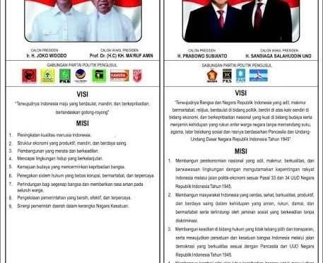Kenali Istilah Dan Formulir Pemilu 2019