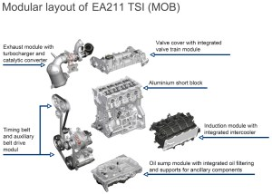 Volkswagen Group introducing Modular Transverse Matrix this year; new engine families, lighter