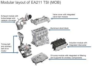 Volkswagen Group introducing Modular Transverse Matrix this year; new engine families, lighter