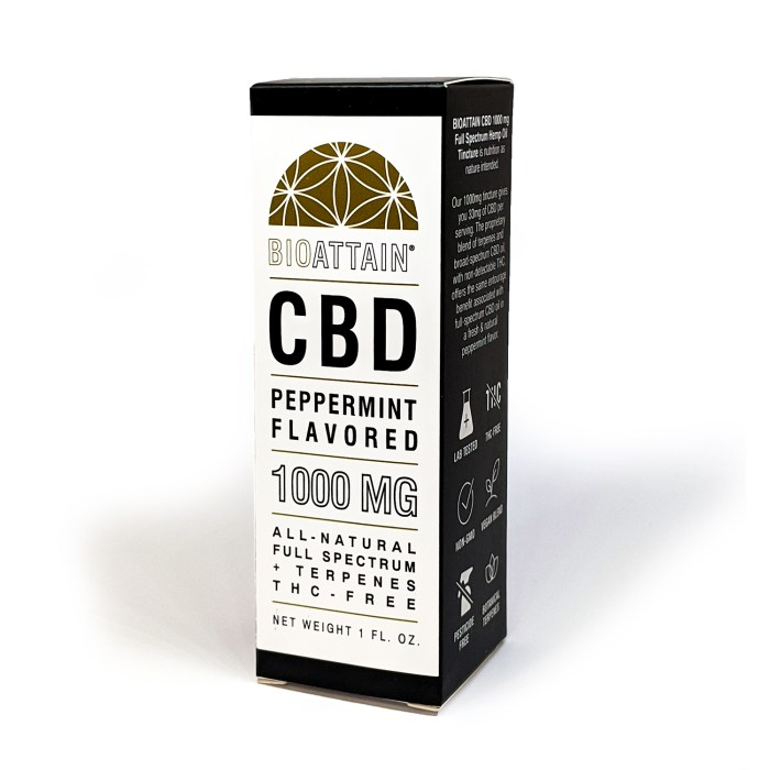CBD Oil 1000mg Full Spectrum No THC Peppermint Flavor