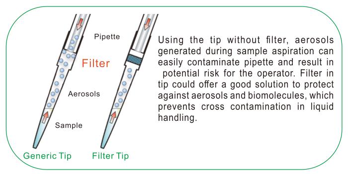 4tip_principle