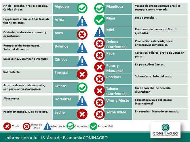 BIOECONOMIA-2