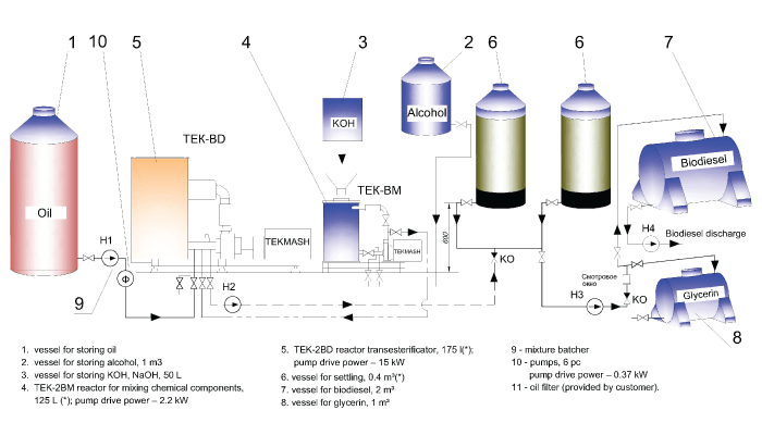 plant-design-01