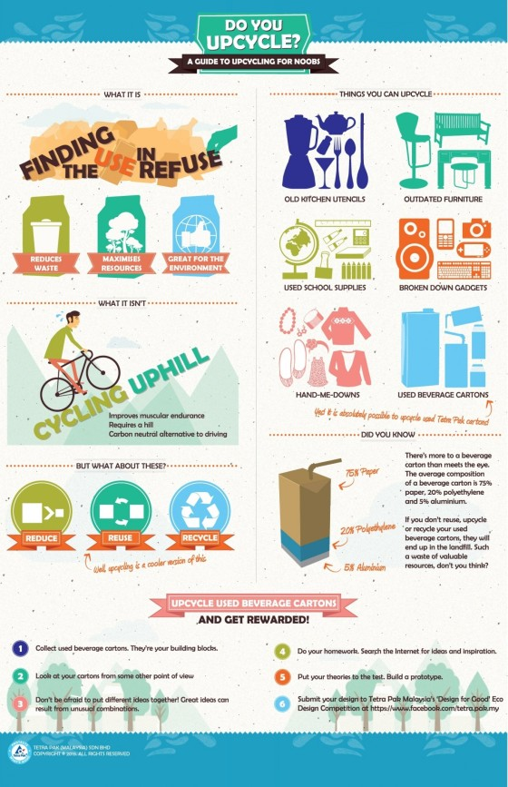 do you upcycle infographic